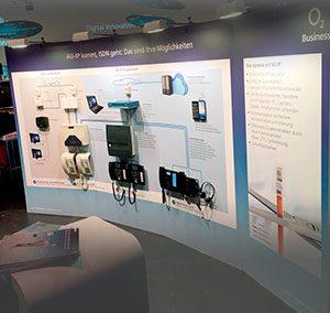 Telefónica – Digital Innovation Day